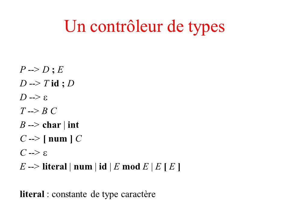 Un contrôleur de types P --> D ; E D --> T id ; D D --> T --> B C B --> char | int C --> [ num ] C C --> E --> literal | num | id | E mod E | E [ E ] literal : constante de type caractère
