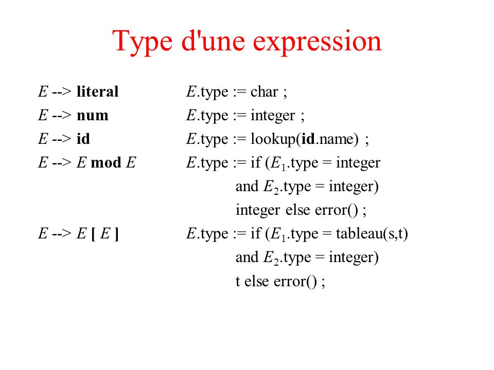 Type d une expression E --> literalE.type := char ; E --> numE.type := integer ; E --> idE.type := lookup(id.name) ; E --> E mod EE.type := if (E 1.type = integer and E 2.type = integer) integer else error() ; E --> E [ E ] E.type := if (E 1.type = tableau(s,t) and E 2.type = integer) t else error() ;