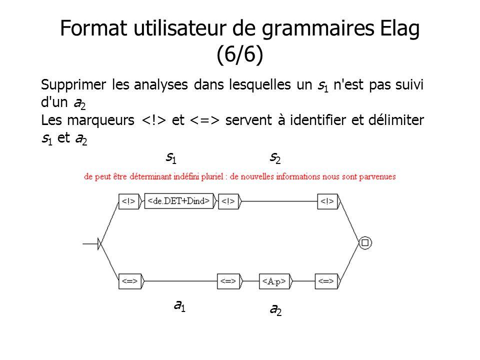 Format utilisateur de grammaires Elag (6/6) Supprimer les analyses dans lesquelles un s 1 n est pas suivi d un a 2 Les marqueurs et servent à identifier et délimiter s 1 et a 2 s1s1 s2s2 a1a1 a2a2