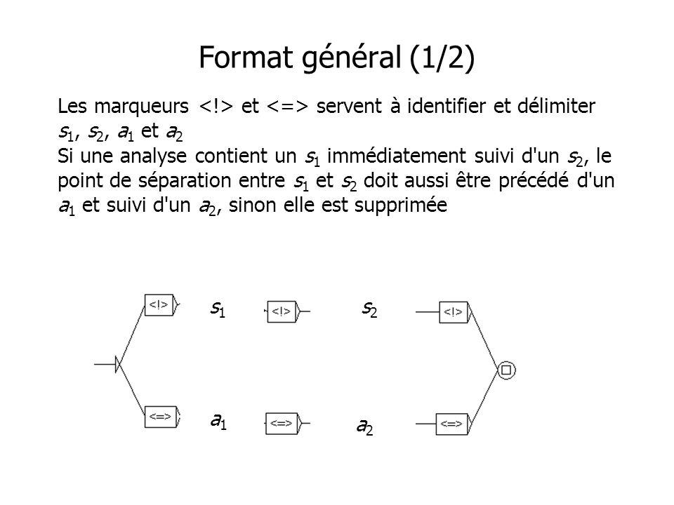 Format général (1/2) Les marqueurs et servent à identifier et délimiter s 1, s 2, a 1 et a 2 Si une analyse contient un s 1 immédiatement suivi d un s 2, le point de séparation entre s 1 et s 2 doit aussi être précédé d un a 1 et suivi d un a 2, sinon elle est supprimée s1s1 s2s2 a1a1 a2a2