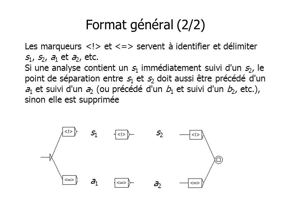Format général (2/2) Les marqueurs et servent à identifier et délimiter s 1, s 2, a 1 et a 2, etc.