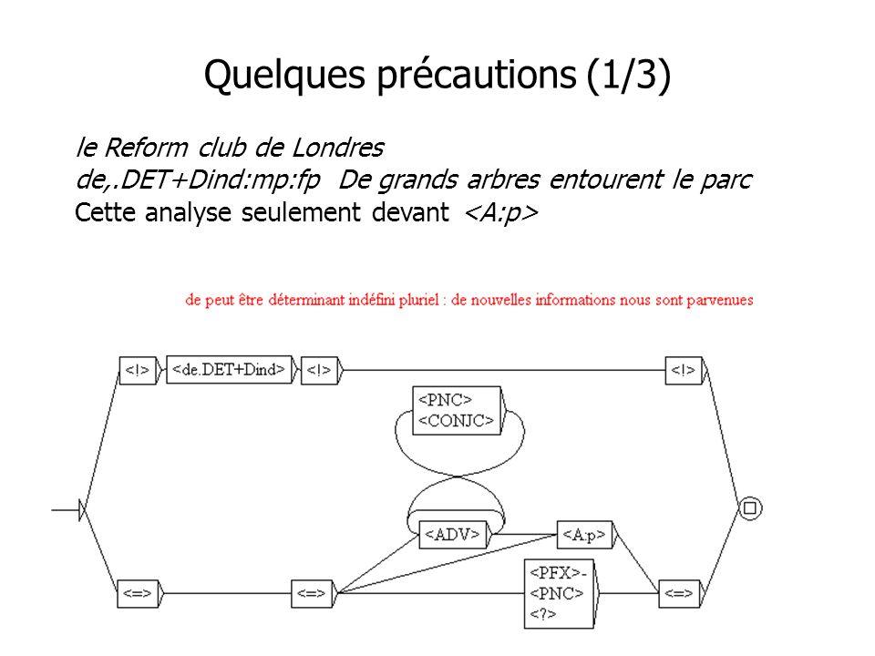 Quelques précautions (1/3) le Reform club de Londres de,.DET+Dind:mp:fpDe grands arbres entourent le parc Cette analyse seulement devant s1s1 s2s2