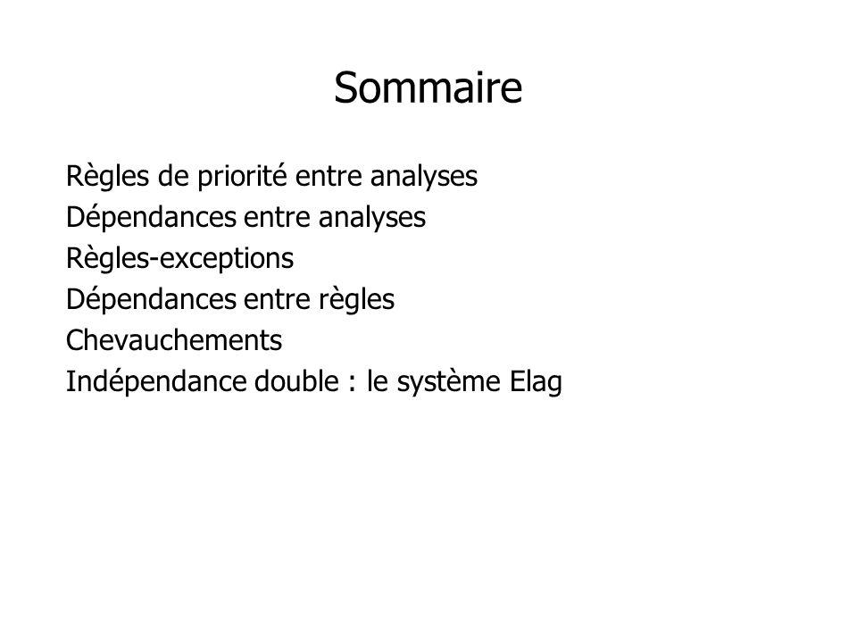 Sommaire Règles de priorité entre analyses Dépendances entre analyses Règles-exceptions Dépendances entre règles Chevauchements Indépendance double : le système Elag