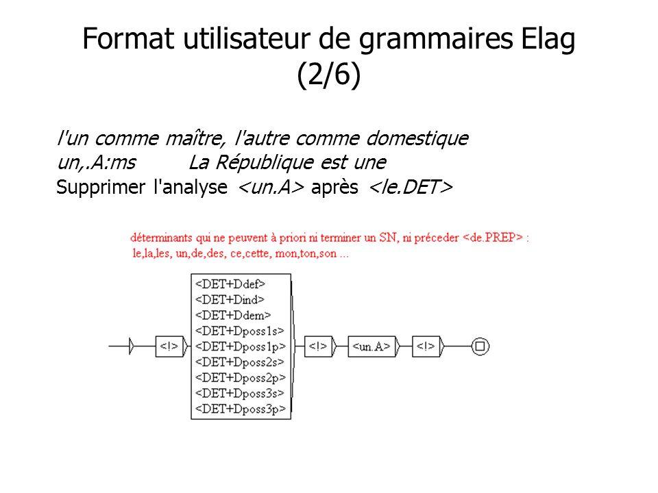 Format utilisateur de grammaires Elag (2/6) l un comme maître, l autre comme domestique un,.A:msLa République est une Supprimer l analyse après