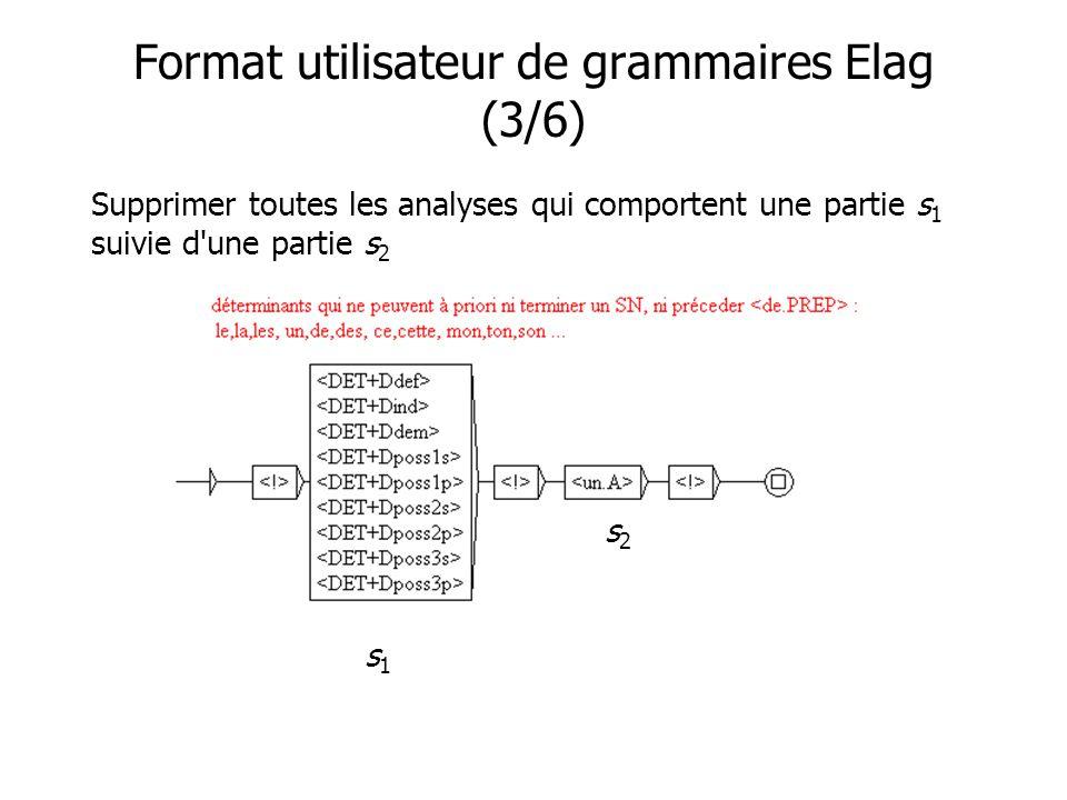 Format utilisateur de grammaires Elag (3/6) Supprimer toutes les analyses qui comportent une partie s 1 suivie d une partie s 2 s1s1 s2s2