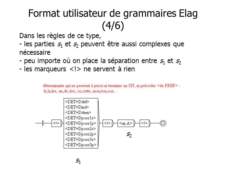 Format utilisateur de grammaires Elag (4/6) Dans les règles de ce type, - les parties s 1 et s 2 peuvent être aussi complexes que nécessaire - peu importe où on place la séparation entre s 1 et s 2 - les marqueurs ne servent à rien s1s1 s2s2