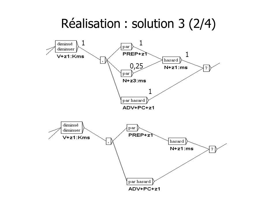 Réalisation : solution 3 (2/4) 11 0,25 1 1