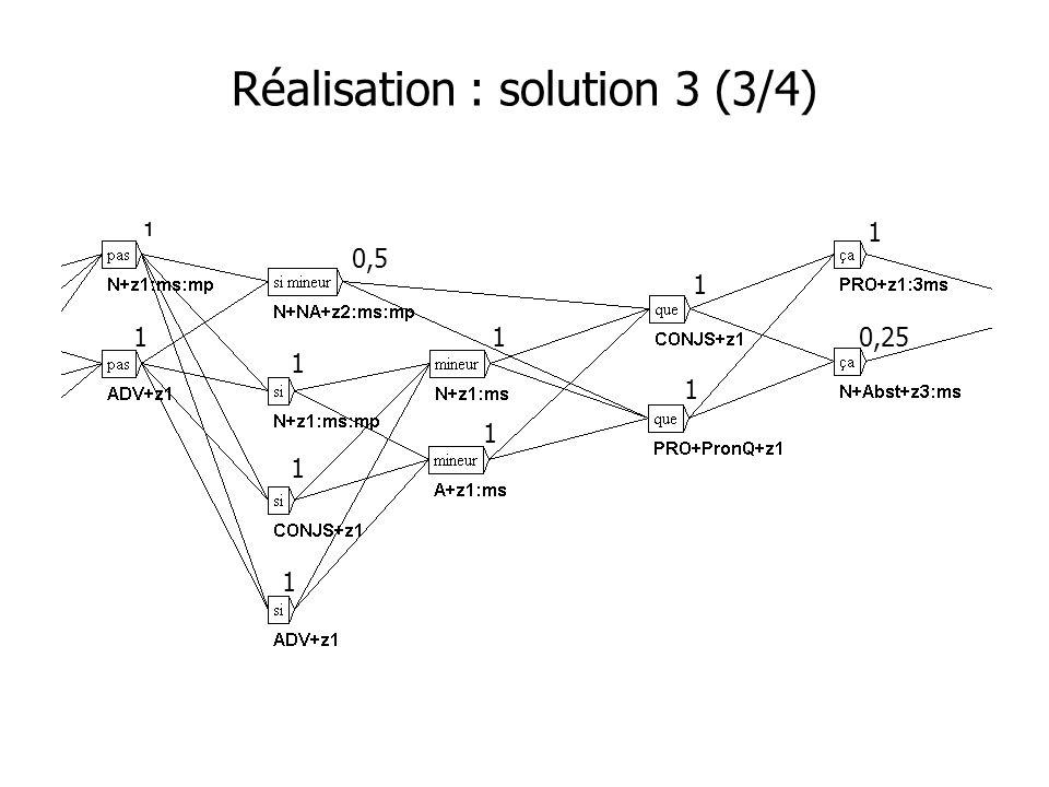 Réalisation : solution 3 (3/4) 1 1 0,5 0,25 1 1 1 1 1 1 1 1
