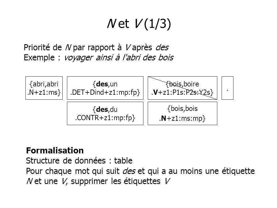 N et V (1/3) Priorité de N par rapport à V après des Exemple : voyager ainsi à l abri des bois {abri,abri.N+z1:ms} {des,un.DET+Dind+z1:mp:fp}.