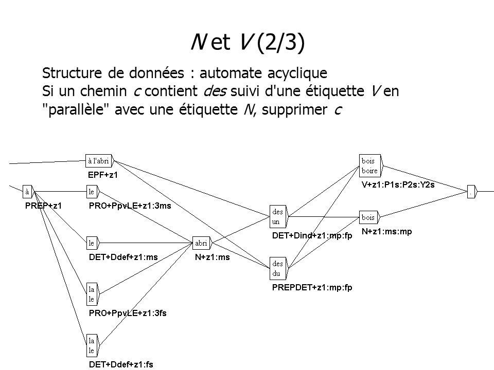 N et V (2/3) Structure de données : automate acyclique Si un chemin c contient des suivi d une étiquette V en parallèle avec une étiquette N, supprimer c