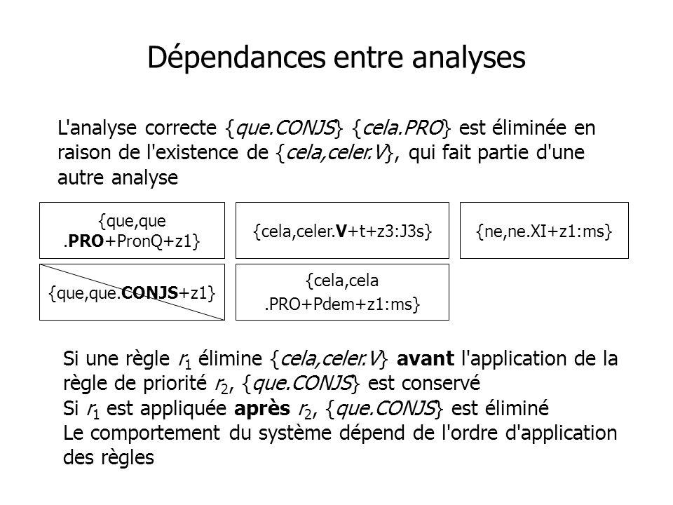 Dépendances entre analyses L analyse correcte {que.CONJS} {cela.PRO} est éliminée en raison de l existence de {cela,celer.V}, qui fait partie d une autre analyse {que,que.PRO+PronQ+z1} {ne,ne.XI+z1:ms}{cela,celer.V+t+z3:J3s} {cela,cela.PRO+Pdem+z1:ms} {que,que.CONJS+z1} Si une règle r 1 élimine {cela,celer.V} avant l application de la règle de priorité r 2, {que.CONJS} est conservé Si r 1 est appliquée après r 2, {que.CONJS} est éliminé Le comportement du système dépend de l ordre d application des règles
