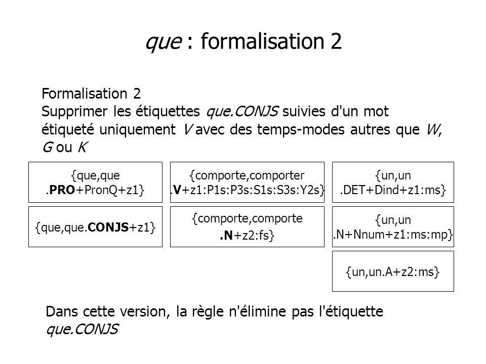 que : formalisation 2 Formalisation 2 Supprimer les étiquettes que.CONJS suivies d un mot étiqueté uniquement V avec des temps-modes autres que W, G ou K {que,que.PRO+PronQ+z1} {un,un.DET+Dind+z1:ms} {comporte,comporter.V+z1:P1s:P3s:S1s:S3s:Y2s} {comporte,comporte.N+z2:fs} {que,que.CONJS+z1} {un,un.N+Nnum+z1:ms:mp} {un,un.A+z2:ms} Dans cette version, la règle n élimine pas l étiquette que.CONJS