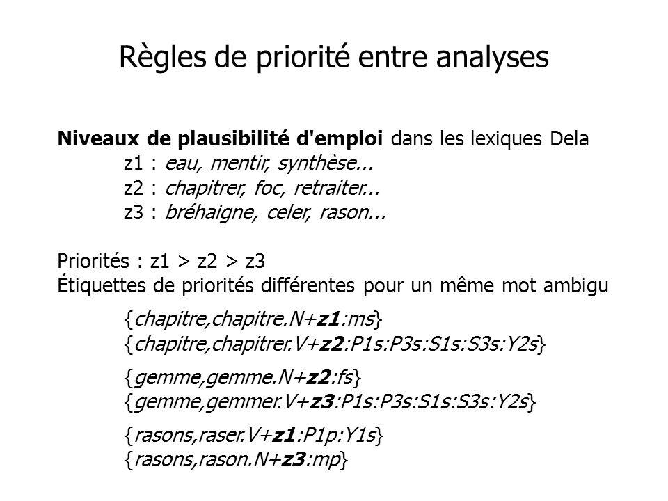 Dépendances entre analyses (1/2) Une propriété technique de certaines règles Dans une règle de priorité, le traitement d une analyse peut dépendre de l existence ou de l absence d une autre analyse {diminué,diminuer.V+z1:Kms} {hasard,hasard.N+z1:ms},.