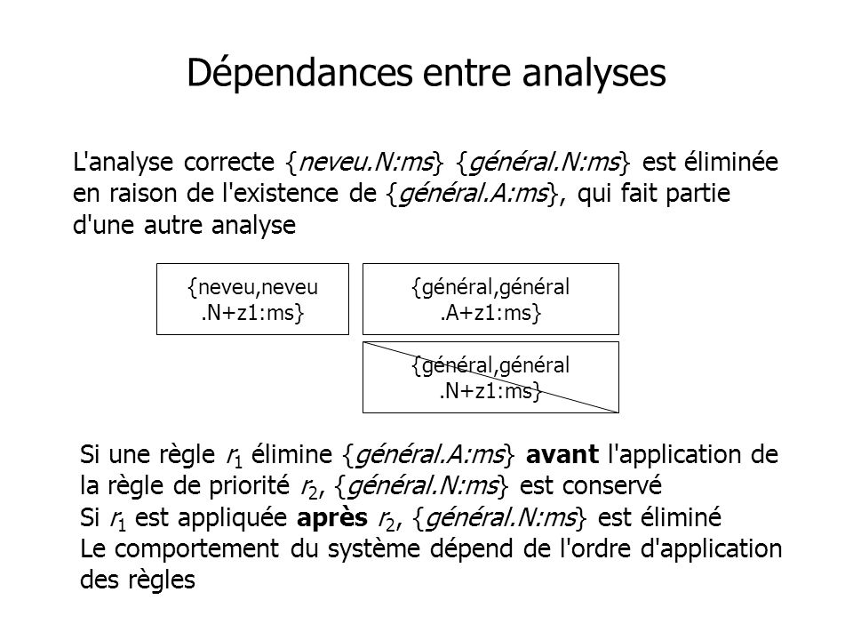 Dépendances entre analyses L analyse correcte {neveu.N:ms} {général.N:ms} est éliminée en raison de l existence de {général.A:ms}, qui fait partie d une autre analyse Si une règle r 1 élimine {général.A:ms} avant l application de la règle de priorité r 2, {général.N:ms} est conservé Si r 1 est appliquée après r 2, {général.N:ms} est éliminé Le comportement du système dépend de l ordre d application des règles {neveu,neveu.N+z1:ms} {général,général.A+z1:ms} {général,général.N+z1:ms}
