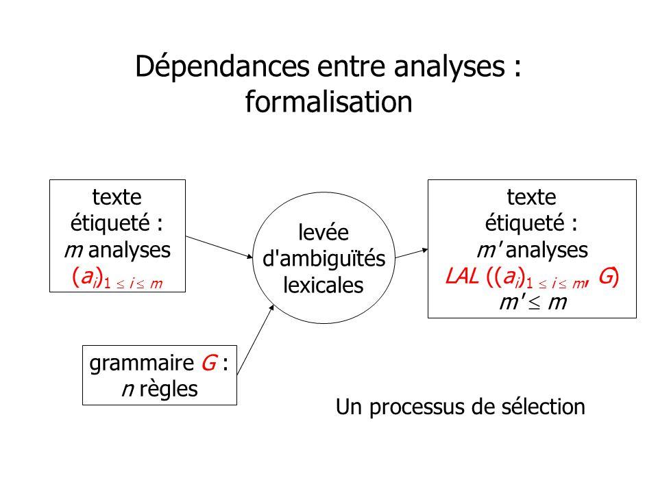 Dépendances entre analyses : formalisation grammaire G : n règles texte étiqueté : m analyses (a i ) 1 i m texte étiqueté : m' analyses LAL ((a i ) 1
