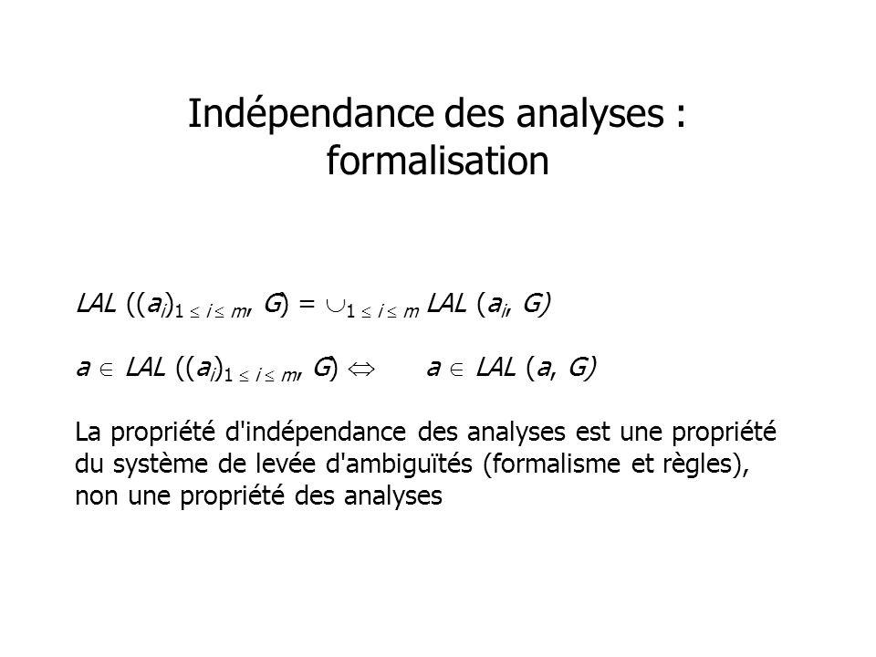 Indépendance des analyses : formalisation LAL ((a i ) 1 i m, G) = 1 i m LAL (a i, G) a LAL ((a i ) 1 i m, G) a LAL (a, G) La propriété d indépendance des analyses est une propriété du système de levée d ambiguïtés (formalisme et règles), non une propriété des analyses