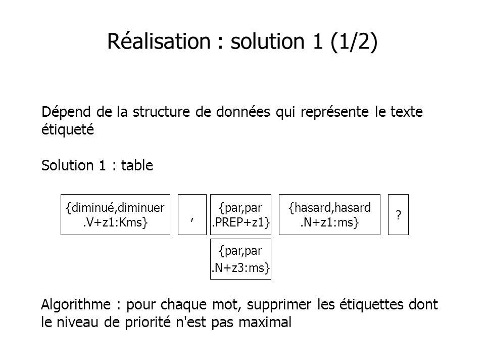 Réalisation : solution 1 (2/2) Algorithme : pour chaque mot, supprimer les étiquettes dont le niveau de priorité n est pas maximal {diminué,diminuer.V+z1:Kms} {hasard,hasard.N+z1:ms},.