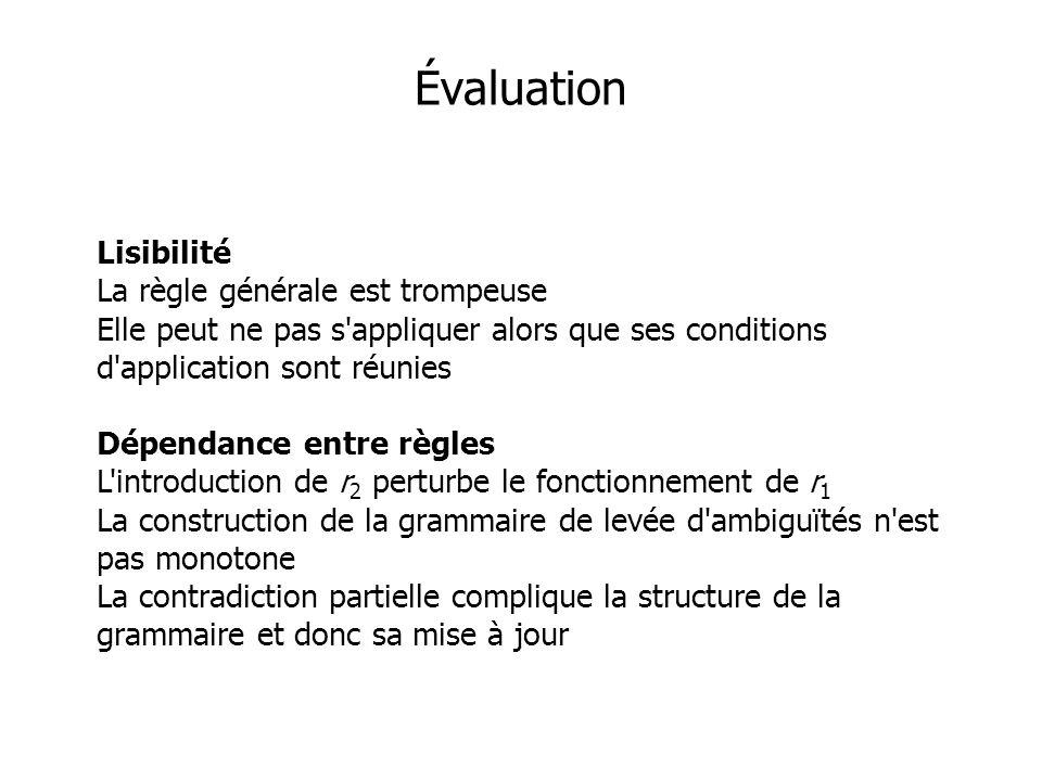 Évaluation Lisibilité La règle générale est trompeuse Elle peut ne pas s'appliquer alors que ses conditions d'application sont réunies Dépendance entr