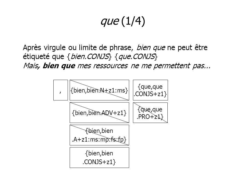 que (1/4) Après virgule ou limite de phrase, bien que ne peut être étiqueté que {bien.CONJS} {que.CONJS} Mais, bien que mes ressources ne me permettent pas...,{bien,bien.N+z1:ms} {bien,bien.ADV+z1} {que,que.CONJS+z1} {que,que.PRO+z1} {bien,bien.A+z1:ms:mp:fs:fp} {bien,bien.CONJS+z1}