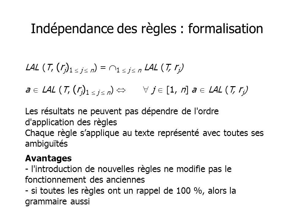 Indépendance des règles : formalisation LAL (T, (r j ) 1 j n ) = 1 j n LAL (T, r j ) a LAL (T, (r j ) 1 j n ) j [1, n] a LAL (T, r j ) Les résultats ne peuvent pas dépendre de l ordre d application des règles Chaque règle sapplique au texte représenté avec toutes ses ambiguïtés Avantages - l introduction de nouvelles règles ne modifie pas le fonctionnement des anciennes - si toutes les règles ont un rappel de 100 %, alors la grammaire aussi