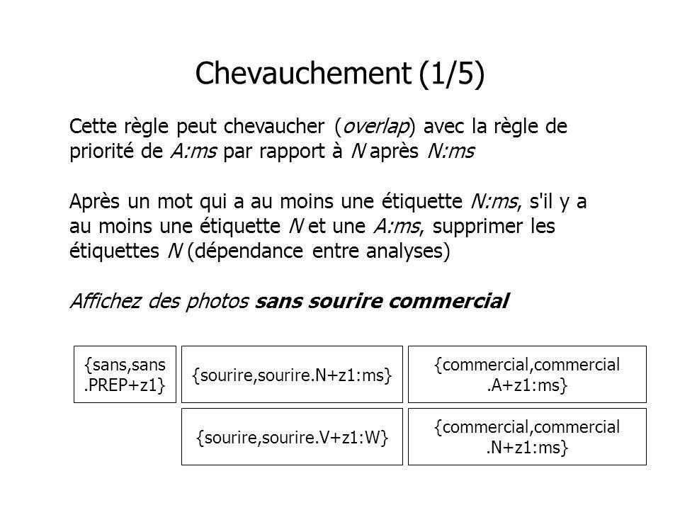 Chevauchement (1/5) Cette règle peut chevaucher (overlap) avec la règle de priorité de A:ms par rapport à N après N:ms Après un mot qui a au moins une étiquette N:ms, s il y a au moins une étiquette N et une A:ms, supprimer les étiquettes N (dépendance entre analyses) Affichez des photos sans sourire commercial {commercial,commercial.A+z1:ms} {sans,sans.PREP+z1} {sourire,sourire.N+z1:ms} {sourire,sourire.V+z1:W} {commercial,commercial.N+z1:ms}