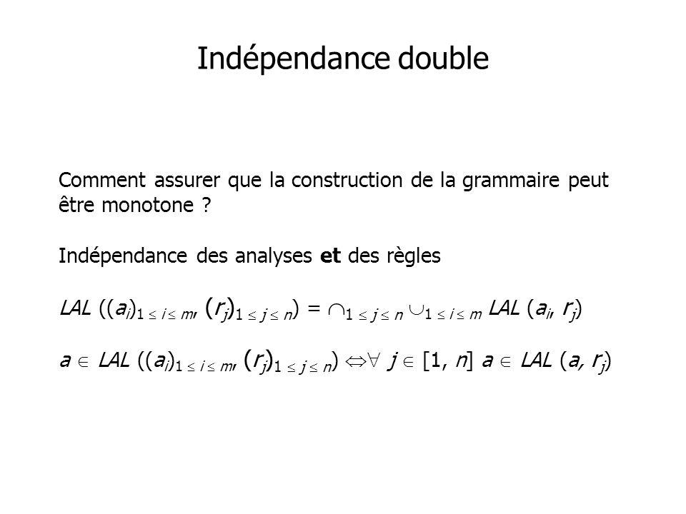 Indépendance double Comment assurer que la construction de la grammaire peut être monotone ? Indépendance des analyses et des règles LAL ((a i ) 1 i m
