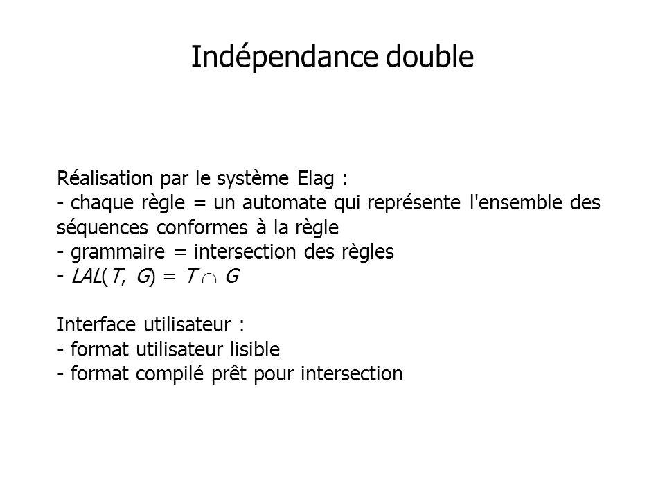 Indépendance double Réalisation par le système Elag : - chaque règle = un automate qui représente l'ensemble des séquences conformes à la règle - gram