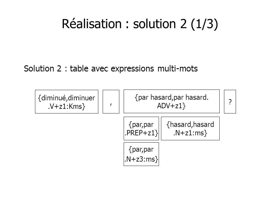 Réalisation : solution 2 (2/3) Algorithme : supprimer chaque étiquette qui, pour chacun des mots simples qui en font partie, est en concurrence avec au moins une étiquette d un niveau de priorité supérieur {diminué,diminuer.V+z1:Kms} {hasard,hasard.N+z1:ms},.