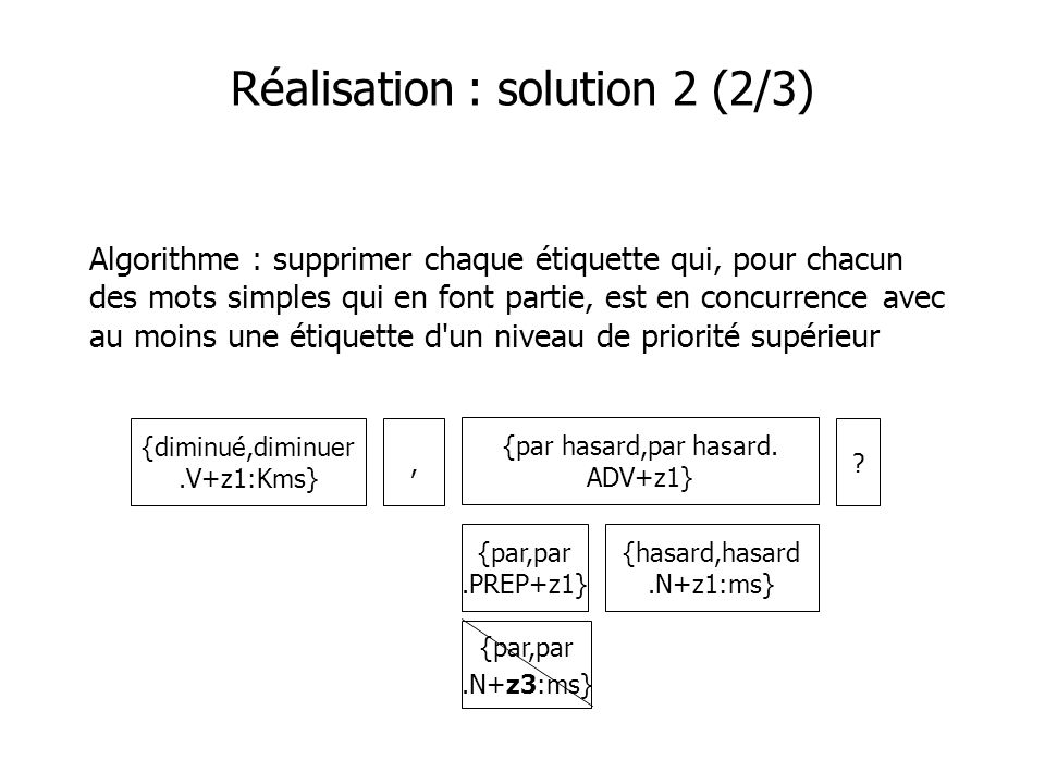 Réalisation : solution 2 (3/3) Algorithme : supprimer chaque étiquette qui, pour chacun des mots simples qui en font partie, est en concurrence avec au moins une étiquette d un niveau de priorité supérieur {ça,ça.PRO+z1:3ms} {mineur,mineur.N+z1:ms} {pas,pas.ADV+z1} {que,que.CONJS+z1} {si,si.CONJS+z1} {si,si.ADV+z1} {si mineur,si mineur.N+z2:ms:mp} {pas,pas.N+z1:ms:mp} {ça,ça.N+z3:ms} {que,que.PRO+z1} {mineur,mineur.A+z1:ms} {si,si.N+z1:ms:mp}