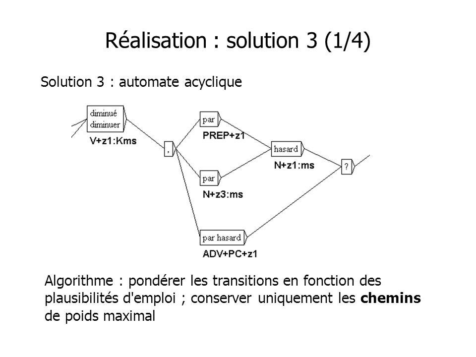 Réalisation : solution 3 (1/4) Solution 3 : automate acyclique Algorithme : pondérer les transitions en fonction des plausibilités d'emploi ; conserve