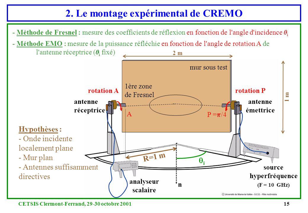 CETSIS Clermont-Ferrand, 29-30 octobre 200114