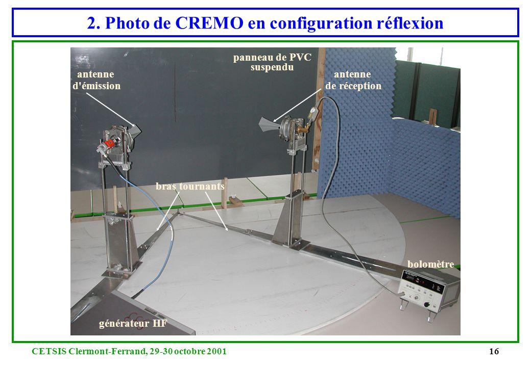 CETSIS Clermont-Ferrand, 29-30 octobre 200115 2. Le montage expérimental de CREMO P = /4 antenne émettrice antenne réceptrice A analyseur scalaire sou