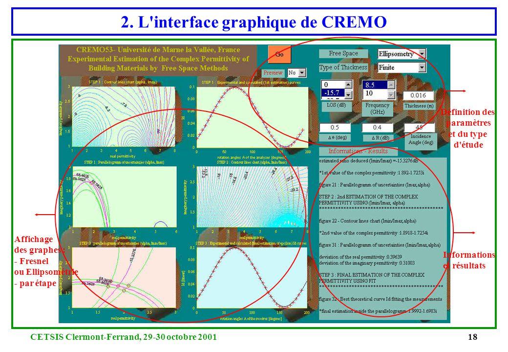 CETSIS Clermont-Ferrand, 29-30 octobre 200117 2. Tête émission et tête réception du banc CREMO Tête émissionTête réception