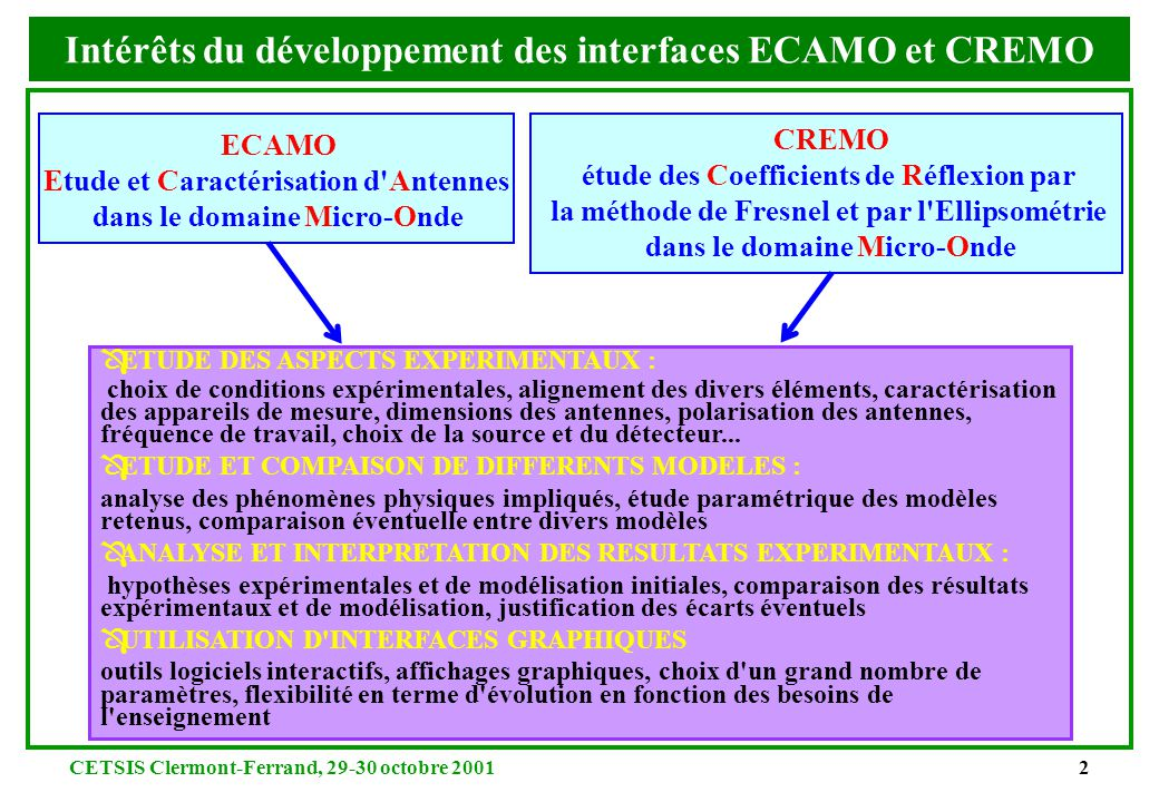 CETSIS Clermont-Ferrand, 29-30 octobre 200112