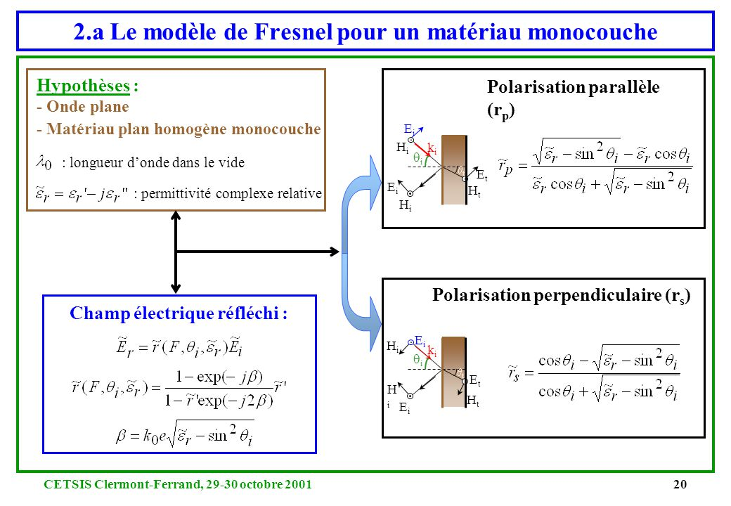 CETSIS Clermont-Ferrand, 29-30 octobre 200119 2. Les différents traitements de l'interface CREMO Approche par FresnelApproche par l'ellipsométrie rech