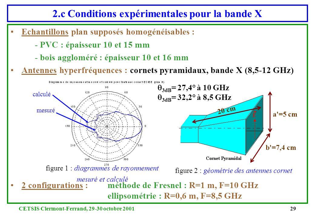 CETSIS Clermont-Ferrand, 29-30 octobre 200128