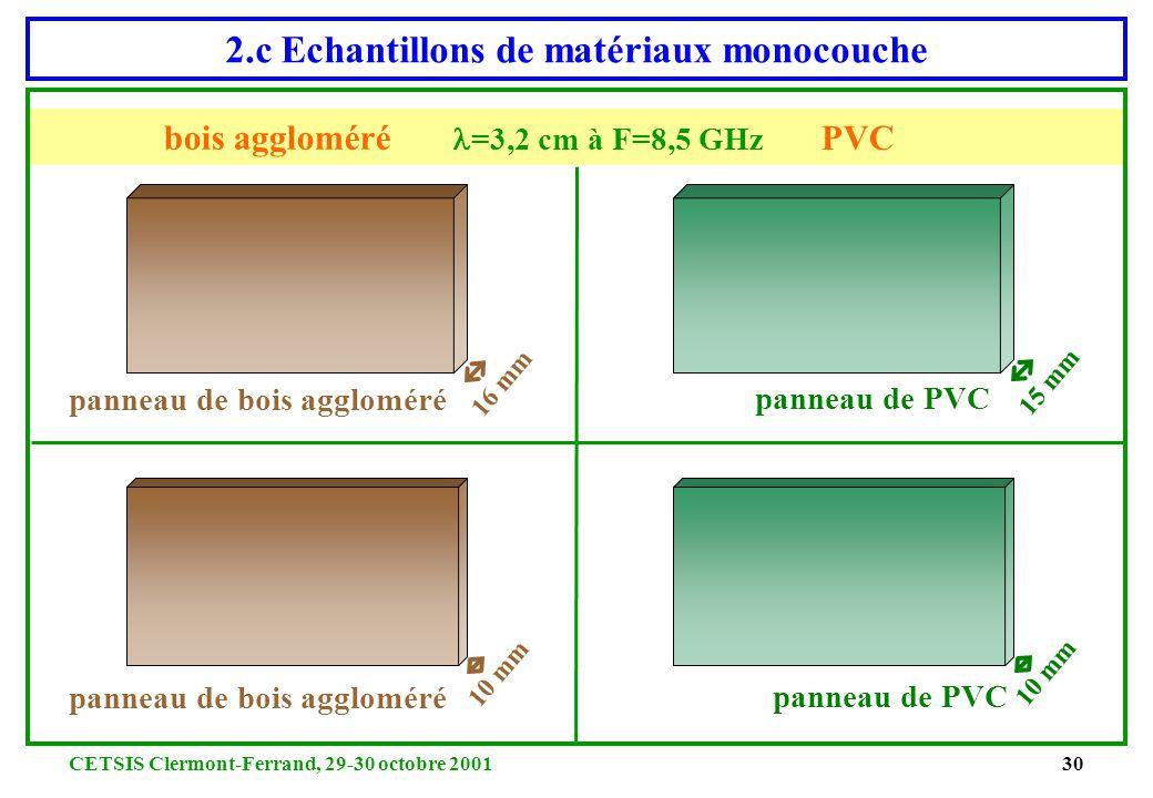 CETSIS Clermont-Ferrand, 29-30 octobre 200129 2.c Conditions expérimentales pour la bande X Echantillons plan supposés homogénéisables : - PVC : épais