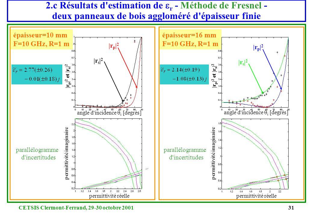 CETSIS Clermont-Ferrand, 29-30 octobre 200130 =3,2 cm à F=8,5 GHz 2.c Echantillons de matériaux monocouche bois aggloméré PVC 16 mm panneau de bois ag