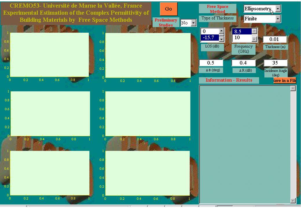 CETSIS Clermont-Ferrand, 29-30 octobre 200131 2.c Résultats d'estimation de r - Méthode de Fresnel - deux panneaux de bois aggloméré d'épaisseur finie