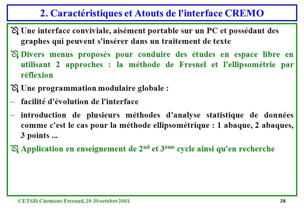 CETSIS Clermont-Ferrand, 29-30 octobre 200137 2.c Résultats d'estimation de r - Ellipsométrie MO en réflexion - 2 panneaux de PVC d'épaisseur finie pa