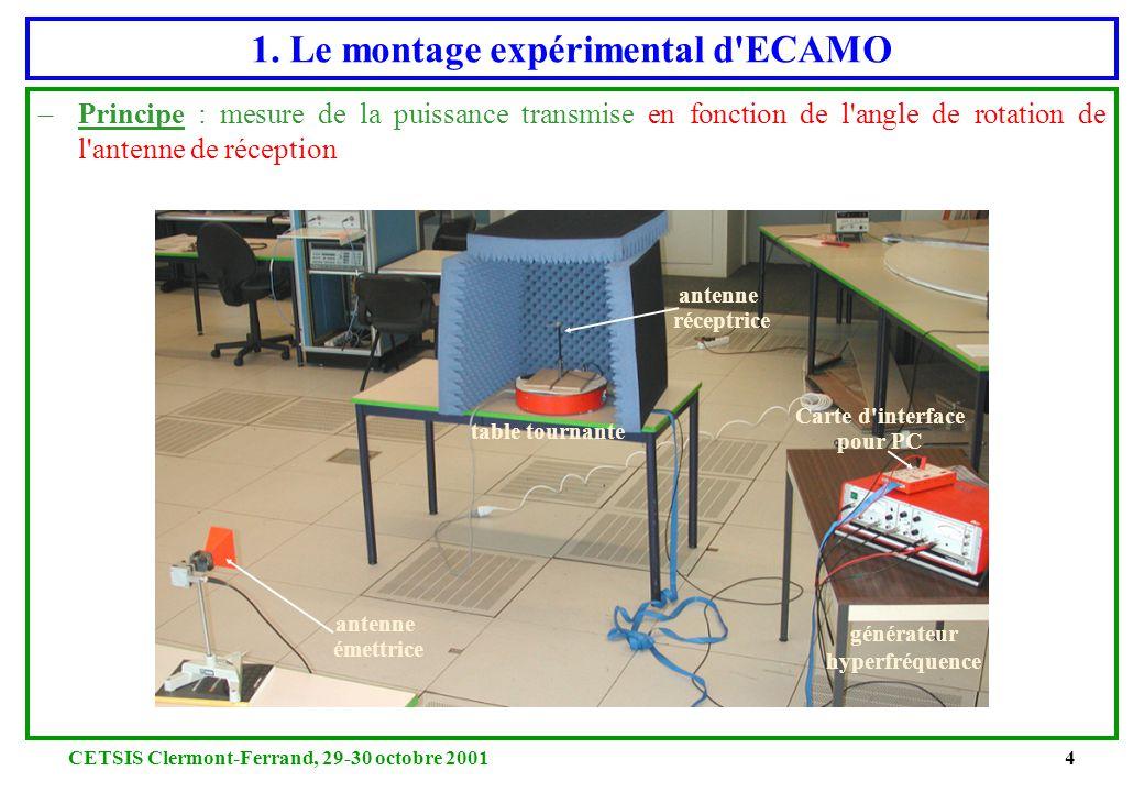 CETSIS Clermont-Ferrand, 29-30 octobre 200134 2.c Exploitation des courbes expérimentales - Ellipsométrie MO en réflexion - 2 panneaux de PVC d épaisseur finie i=35°, r =1.51-0.53j LOS= -19.5 dBm Pe=12 dBm i=45°, r =1.50-0.35j LOS= -16 dBm Pe=12 dBm i=50°, r =1.85-0.32j LOS= -17.7 dBm Pe=12 dBm r = 1.5 - 0.5j Épaisseur=10 mm i=35°, r =2.53-0.36j LOS= -16 dBm Pe=10 dBm i=40°, r =2.64-1.09j LOS= -16 dBm Pe=10 dBm i=45°, r =2.33-0.57j LOS= -14 dBm Pe=10 dBm i=50°, r =2.53-0.73j LOS= -18.5 dBm Pe=10 dBm Épaisseur=15 mm 020406080100120140160180 0 0.02 0.04 0.06 0.08 0.1 0.12 angles de rotation A [degrés] Id r = 2.5 - 0.7j