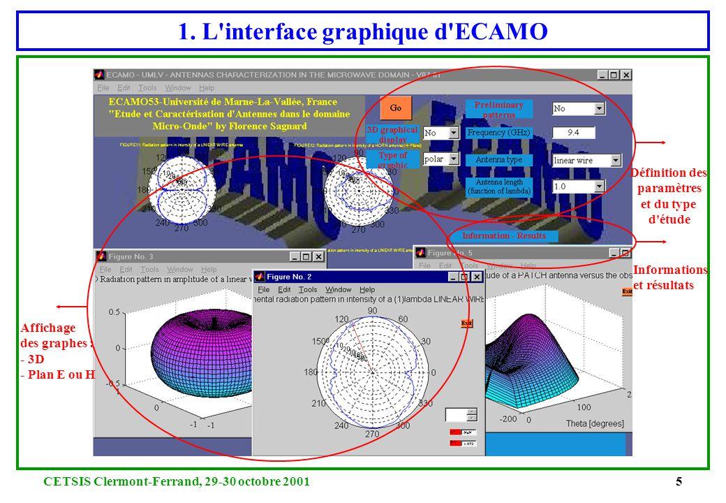 CETSIS Clermont-Ferrand, 29-30 octobre 200125 2.b Procédure de traitement des données expérimentales en ellipsométrie par réflexion (35°< i <50°) - 2 abaques permittivité imaginaire permittivité réelle ( 6) Fit des mesures par les moindres carrés et obtention du r optimal angle A [degrés] intensité détectée I d (1) Estimation de r à partir des mesures de ( I max ) permittivité imaginaire permittivité réelle angle A [degrés] (2) Extraction de, I max et I min intensité détectée I d I max permittivité imaginaire permittivité réelle (3) Nouvelle estimation de r à partir de et permittivité imaginaire permittivité réelle (I min /I max ) r estimé