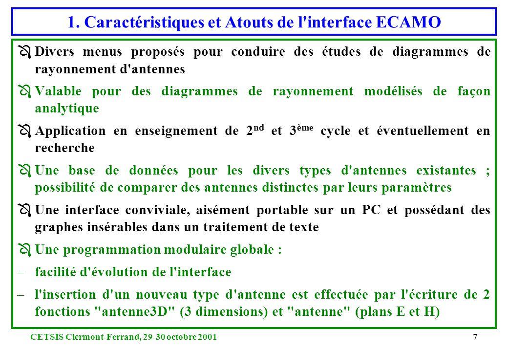 CETSIS Clermont-Ferrand, 29-30 octobre 200137 2.c Résultats d estimation de r - Ellipsométrie MO en réflexion - 2 panneaux de PVC d épaisseur finie parallélogramme d incertitudes i =50° angle de rotation A [degrés] épaisseur=16 mm F=8,5 GHz, R=0,6 m intensité détectée I d 020406080100120140160180200 0 0.01 0.02 0.03 0.04 0.05 0.06 0.07 0.08 0.09 11.21.41.61.822.22.42.6 0.6 0.8 1 1.2 1.4 1.6 1.8 75.8457 76.3457 76.8457 -22.5281 -21.7281 permittivité réelle permittivité imaginaire 1.31.41.51.61.71.81.9 0.1 0.2 0.3 0.4 0.5 0.6 0.7 0.8 0.9 1 83.3377 83.8377 84.3377 -23.574 -22.774 -21.974 020406080100120140160180200 0 0.01 0.02 0.03 0.04 0.05 0.06 0.07 0.08 0.09 parallélogramme d incertitudes permittivité imaginaire permittivité réelle i =50° épaisseur=10 mm F=8,5 GHz, R=0,6 m intensité détectée I d angle de rotation A [degrés]