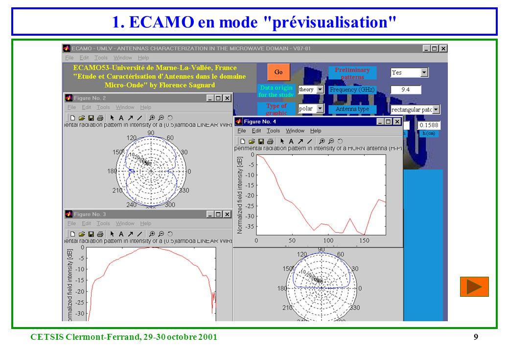 CETSIS Clermont-Ferrand, 29-30 octobre 200129 2.c Conditions expérimentales pour la bande X Echantillons plan supposés homogénéisables : - PVC : épaisseur 10 et 15 mm - bois aggloméré : épaisseur 10 et 16 mm Antennes hyperfréquences : cornets pyramidaux, bande X (8,5-12 GHz) 2 configurations : méthode de Fresnel : R=1 m, F=10 GHz ellipsométrie : R=0,6 m, F=8,5 GHz calculé figure 1 : diagrammes de rayonnement mesuré et calculé mesuré figure 2 : géométrie des antennes cornet a =5 cm b =7,4 cm 20 cm 3dB = 27,4° à 10 GHz 3dB = 32,2° à 8,5 GHz