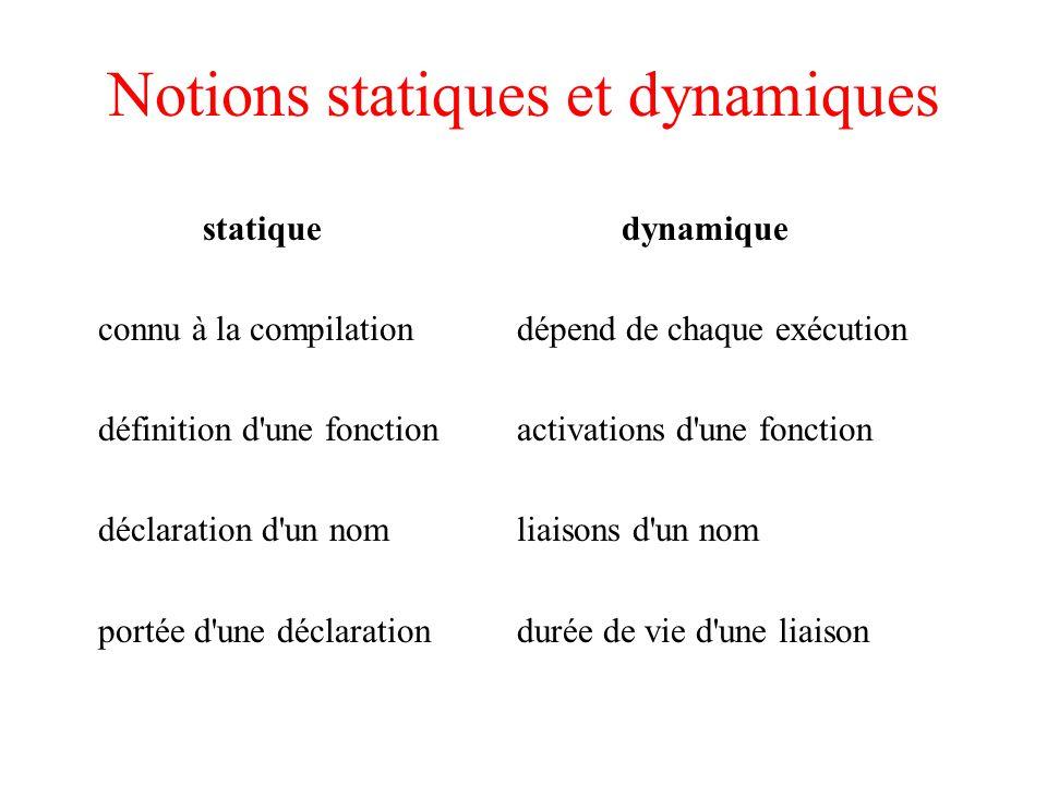 Notions statiques et dynamiques statiquedynamique connu à la compilationdépend de chaque exécution définition d une fonctionactivations d une fonction déclaration d un nomliaisons d un nom portée d une déclarationdurée de vie d une liaison