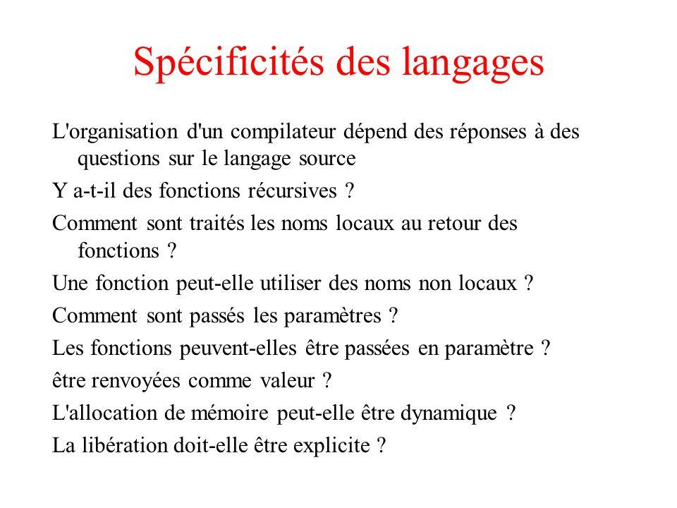 Spécificités des langages L'organisation d'un compilateur dépend des réponses à des questions sur le langage source Y a-t-il des fonctions récursives