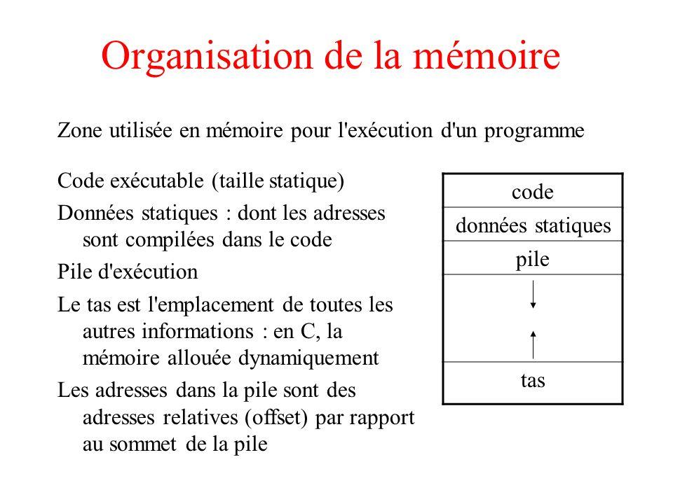 Organisation de la mémoire Zone utilisée en mémoire pour l exécution d un programme code données statiques pile tas Code exécutable (taille statique) Données statiques : dont les adresses sont compilées dans le code Pile d exécution Le tas est l emplacement de toutes les autres informations : en C, la mémoire allouée dynamiquement Les adresses dans la pile sont des adresses relatives (offset) par rapport au sommet de la pile
