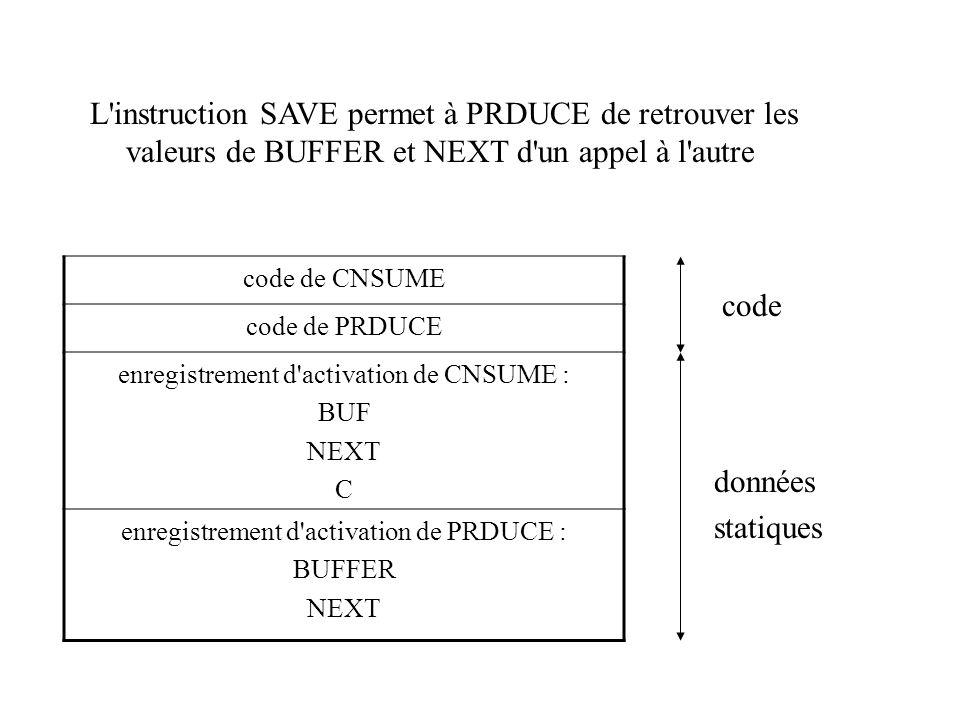 L instruction SAVE permet à PRDUCE de retrouver les valeurs de BUFFER et NEXT d un appel à l autre code de CNSUME code de PRDUCE enregistrement d activation de CNSUME : BUF NEXT C enregistrement d activation de PRDUCE : BUFFER NEXT code données statiques