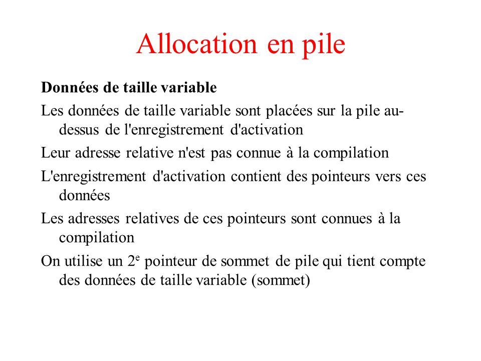 Allocation en pile Données de taille variable Les données de taille variable sont placées sur la pile au- dessus de l'enregistrement d'activation Leur