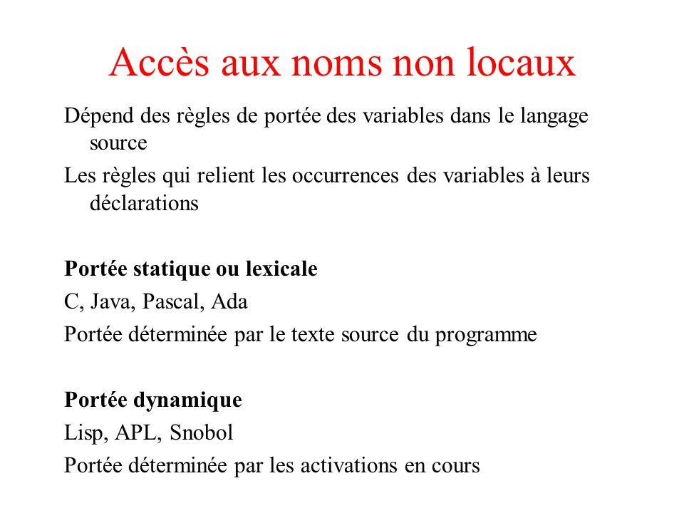 Accès aux noms non locaux Dépend des règles de portée des variables dans le langage source Les règles qui relient les occurrences des variables à leur